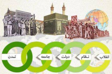 مراحل تشکیل نظام اسلامی