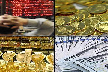 دوربرگردان قیمتی در بازارها
