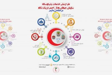طرح ملی مسئولیت اجتماعی و نشاط جمعی تا پایان اردیبهشت در یزد اجرا میشود